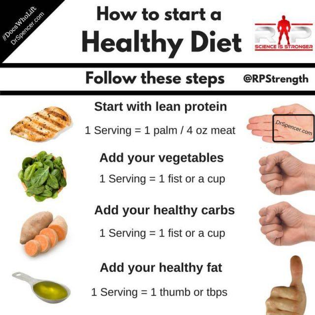 Healthy diet template