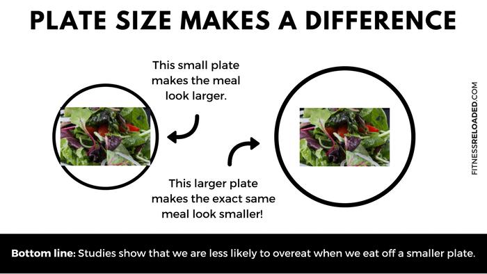 Salad calories plate size